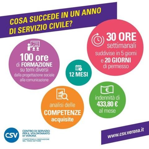 Servizio Civile con Legambiente Verona